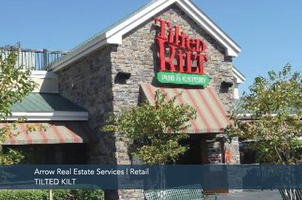 Seeking Tilted Kilt